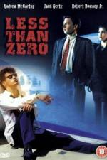 Watch Less Than Zero Online Vodlocker